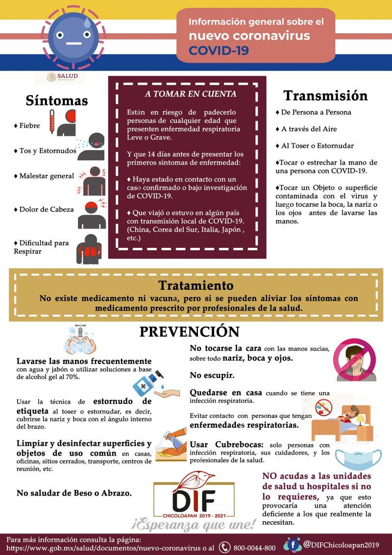 Información General sobre el COVID-19